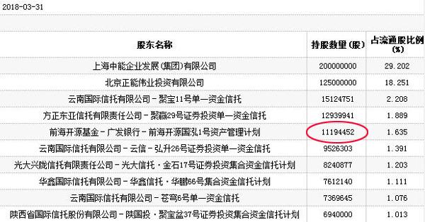 新日恒力新黄浦均跌停 前海开源资管计划一天踩两雷
