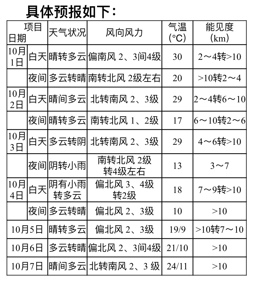 中国东方教育等9只股票调入港股通 剔除10只(附名单)