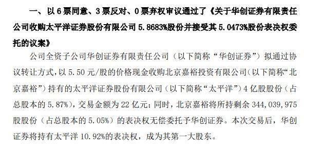 """11月北京CPI增速""""破3""""猪肉价格开始回落"""