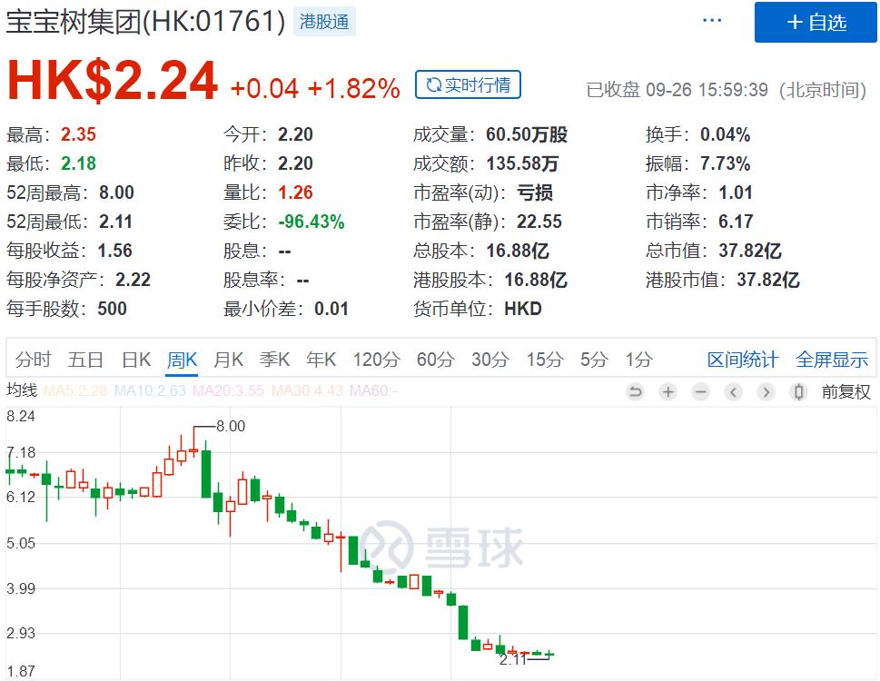 """阳光100""""买卖""""之谜:净负债率205% 现金仅够短债一半"""