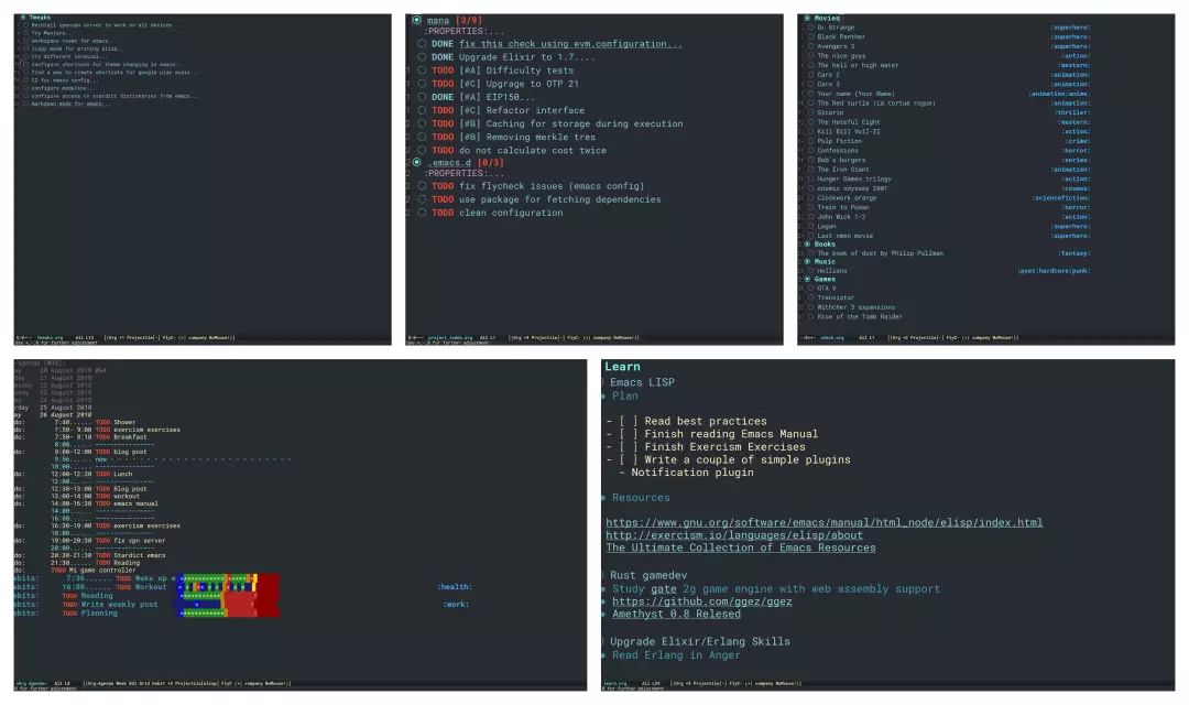 高效使用Org 模式| Linux 中国__财经头条