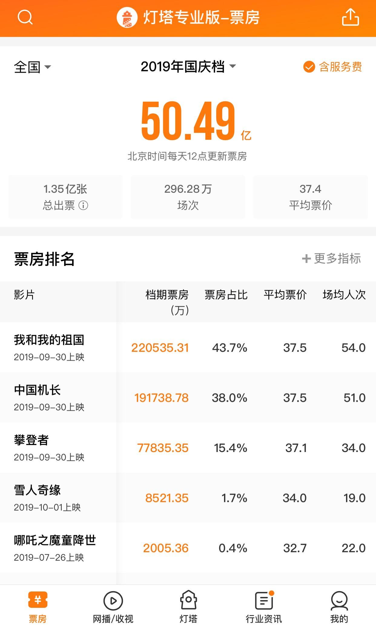 苏起:大陆民众要武统 台湾明年5月后日子不会好过