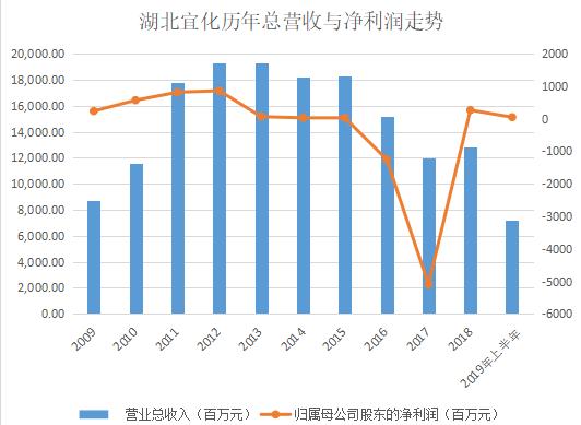 美银美林:中国中车目标价降至7.5元 重申买入评级