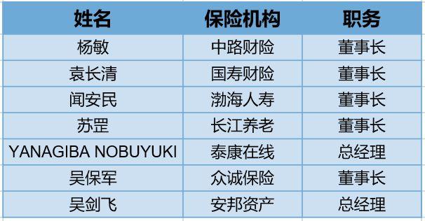 (资料来源:中国银保监会官网)
