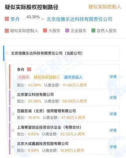北京金融局:未来境内应不会发放虚拟币交易所牌照