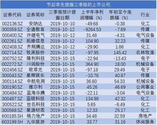 中国数据中心去年能耗超上海市 机构:加强能耗管理