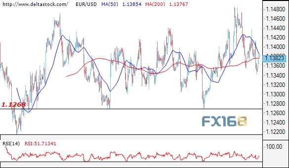 今晚美股表现引人注目 欧元、英镑、日元最新走势分析_四大外汇交易所