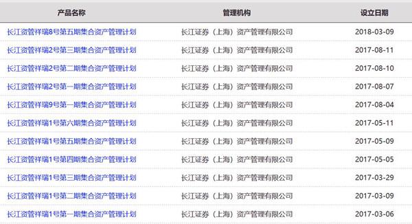 长江资管、浦发银行踩雷产品竟正常销售 谁