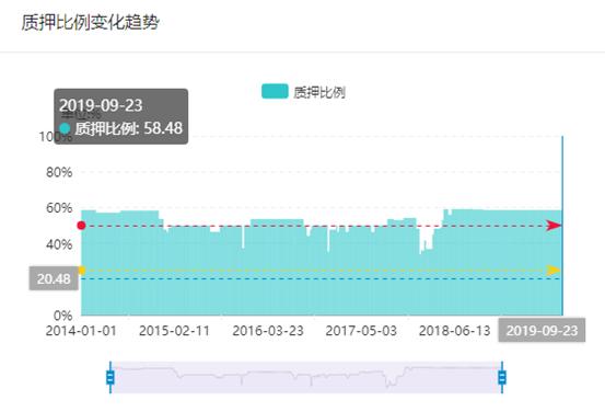 """秒变""""折叠"""" LG G8X ThinQ发布:骁龙855+4000mAh"""