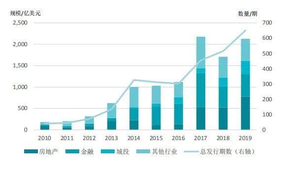 数据来源:Bloomberg,中国外汇整理。