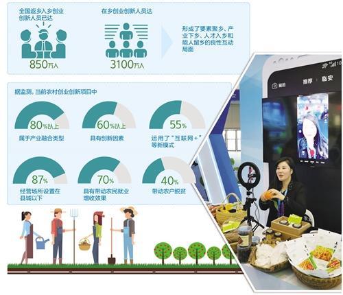 如何破解大城市拥堵?深圳:轨道分担公交将超85%