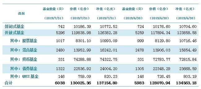 天弘基金首只ETF9月27日上市 创业板ETF将登陆深交所
