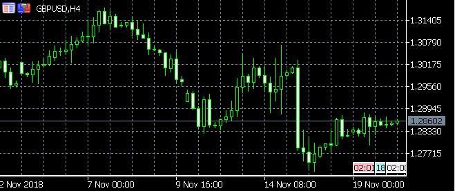 股市暴跌或将再度推高美元 英国退欧未明朗英镑盘整