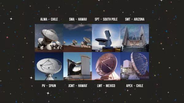 """▲""""事件视界望远镜""""阵列中分布在世界各地的望远镜(EHT脸书主页)"""