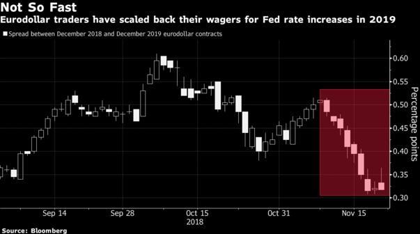 """""""美联储看跌期权""""重现江湖?或缓和人民币贬值压力"""