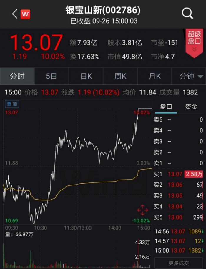 """天猫医美发布""""焕新计划"""" 目标是实现300%的GMV增长"""