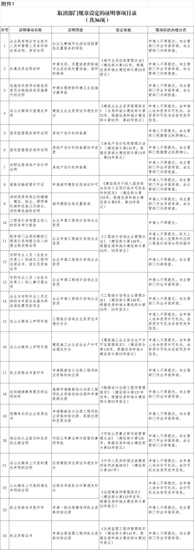 4家基金公司中期业绩曝光 诺安东吴金鹰大幅下滑
