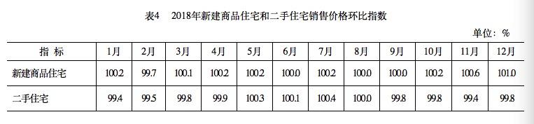 北京市统计局、国家统计局北京调查总队供图