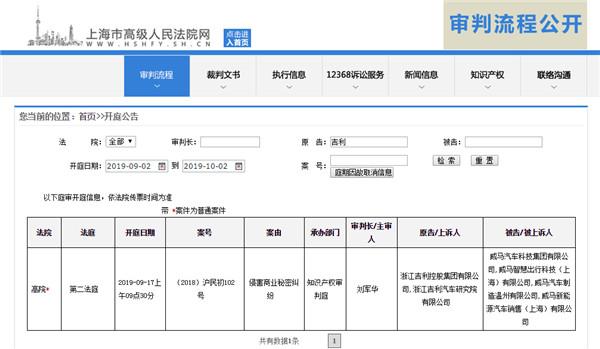 中国车企首例知识产权案 吉利状告威马侵权本月开庭
