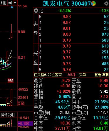 居民储蓄率近年来有所下滑 中国人真的不爱存钱了吗?