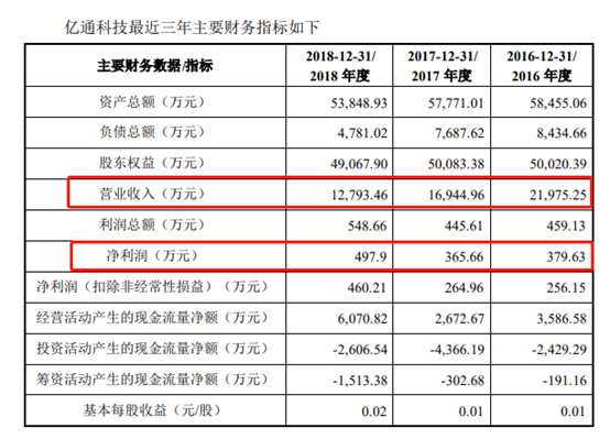 恒生指数公司:推出恒生中国内地企业高股息率指数