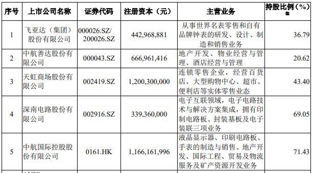 深圳公寓倒塌房价暴涨60万 中介:拆迁了能不涨吗?