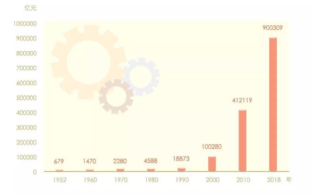 老板电器业绩疲软 半年营收增长不及1%