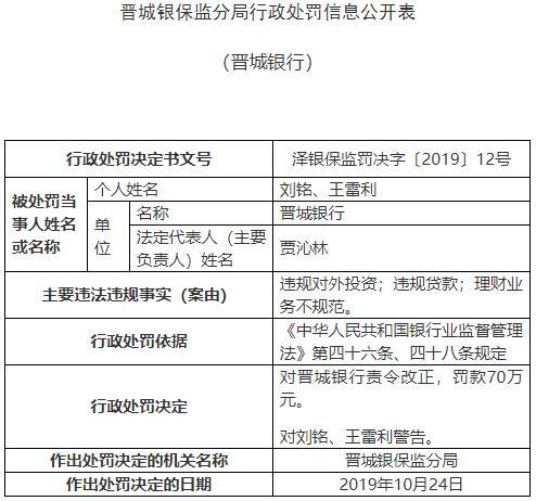 晋城银行三宗违法遭罚70万 副行长王雷利等2人遭警告