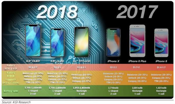 iPhone XS领衔!9月13日苹果发布会新品大曝光的照片 - 2