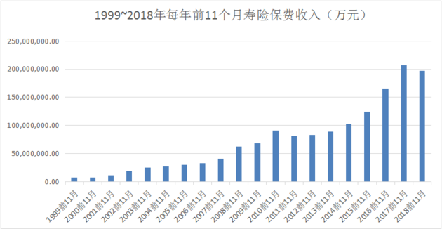 新华保险闪崩、保险股集体下跌 买保险股不保险了?