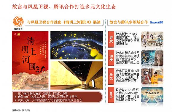 (I)故宫与凤凰卫视、腾讯配相符打造多元文化生态 图外来源:罗兰贝格