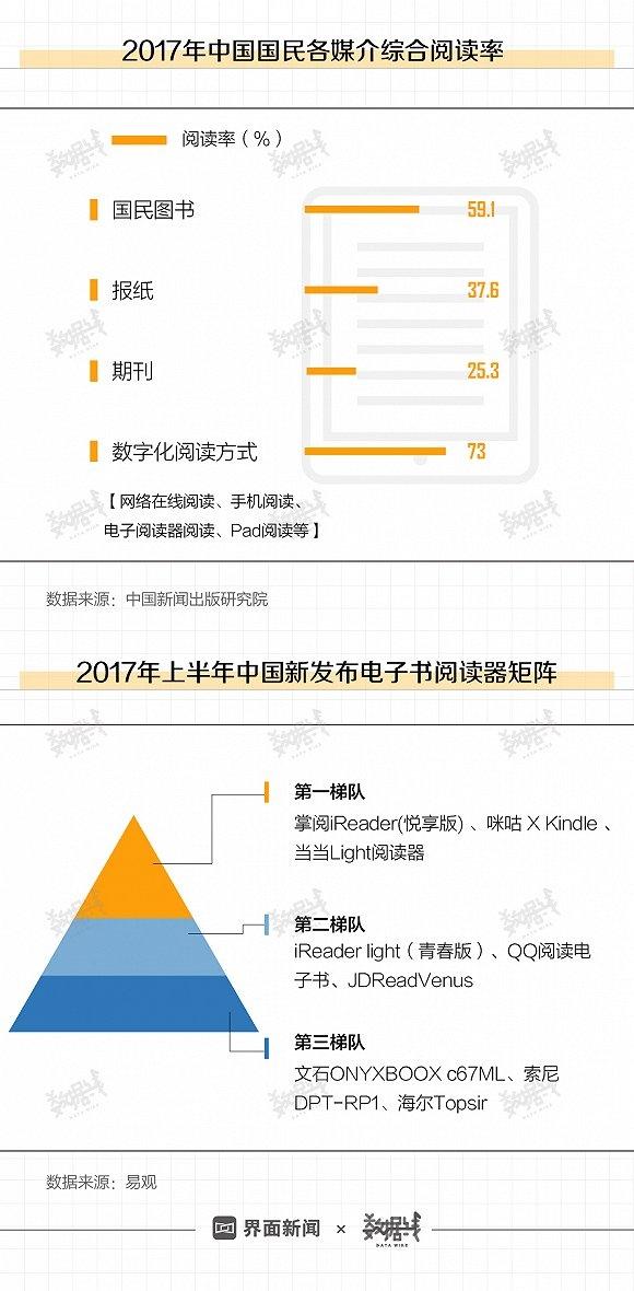 亚马逊把最赚钱的业务留在中国,但它们能赢么?