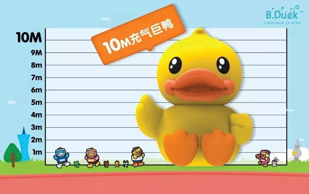 黄色视频亚b_小黄鸭欢乐公益跑广州站,一大波b.duck萌翻天!
