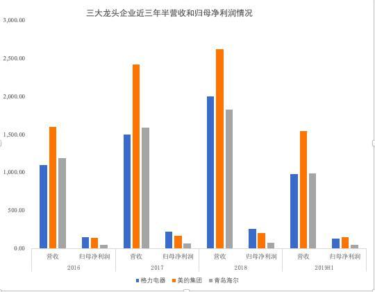 台当局砸36亿台币难补陆客缺口 业者叹:杯水车薪