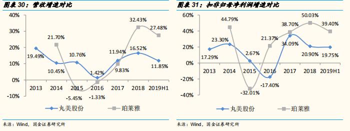 快讯:三大股指涨幅扩大沪指涨1.76% 券商板块走强