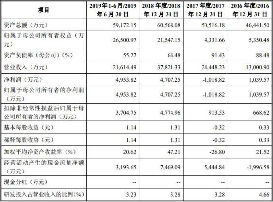 汇丰:三个正面因素支持香港地产股 推荐新地等五股