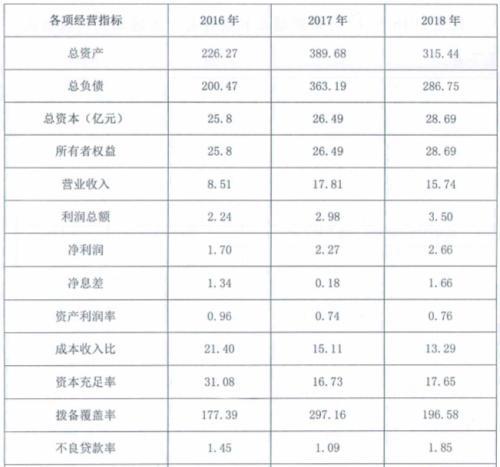 花旗:蒙牛乳业给予买入评级 目标价41.72港元