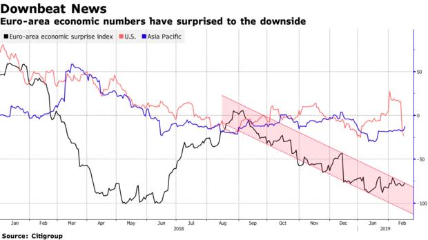 欧央行经济学家:如果经济恶化国元期货官网 可能会改变利率指引
