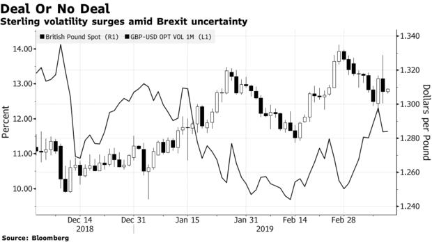 对冲基金警告:市场仍然低估了英国硬脱欧的风险,外汇返佣老字号