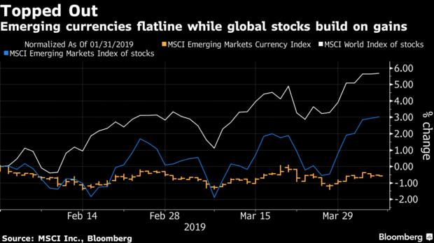 忧虑情绪挥之不去 新兴市场货币闪现预警信号