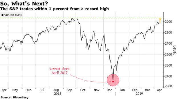 风险偏好改善日元接近年内低位 欧元维持反弹走势