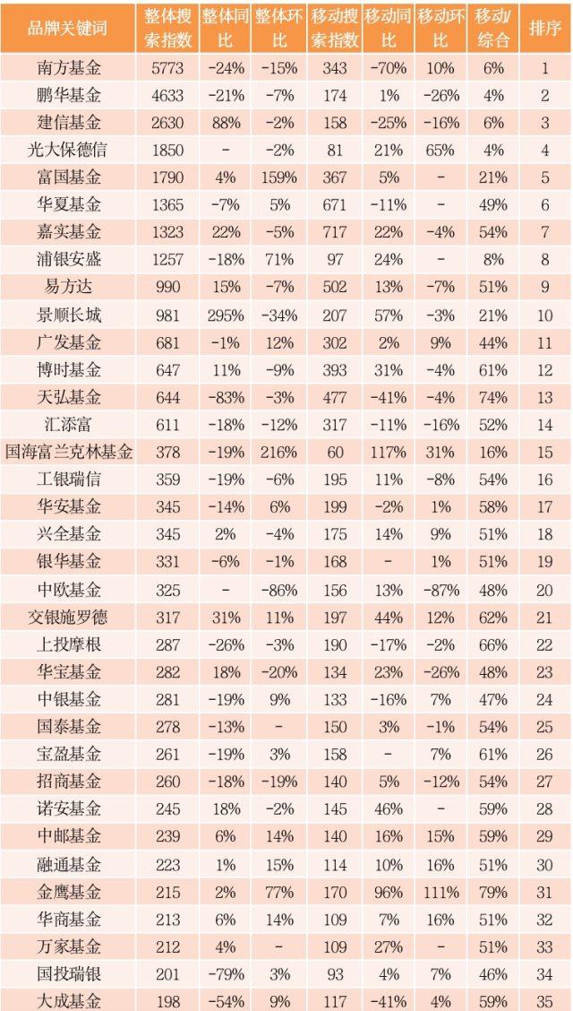 李宁逆市涨近3% 再创超过八年半高位
