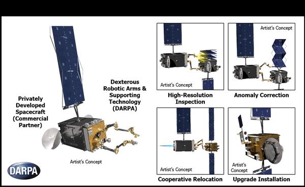 【蜗牛棋牌】美国正研发新型太空维修机器人 可直接捕获卫星
