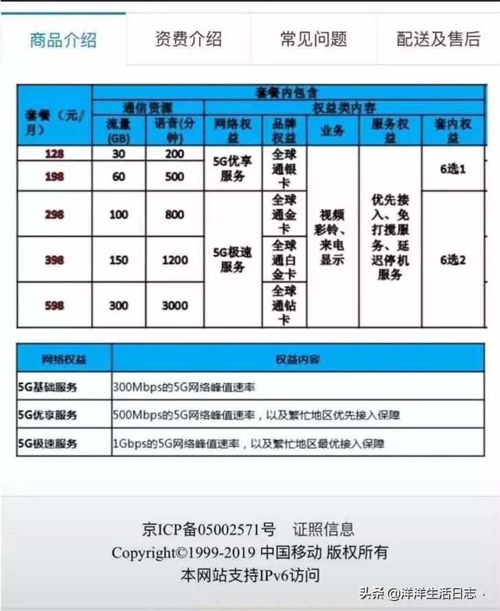 11月1号三大运营商上线5G商用套餐,资费标准与...