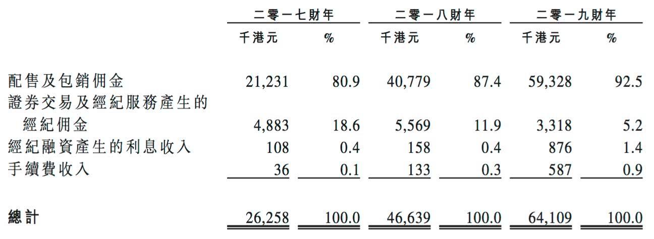 """旗下品牌""""全线溃败"""":长安汽车上半年巨亏22.4亿元"""