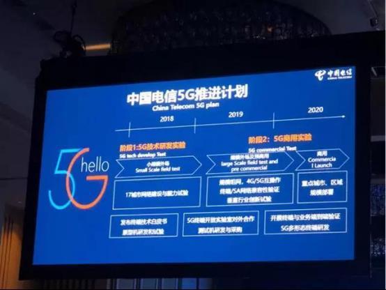中国电信5G推进计划