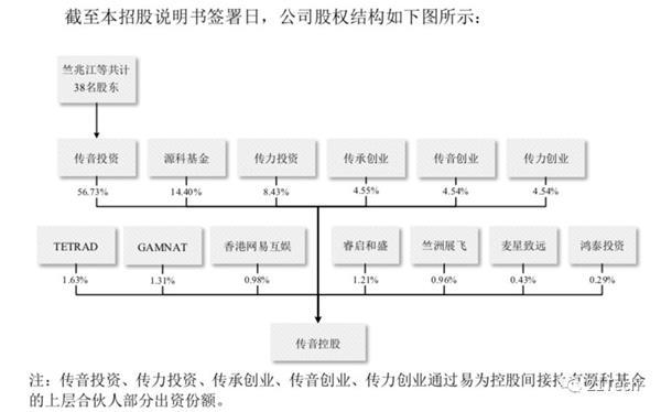 海航系拟退出海越能源 接盘方隐现陕西出版传媒