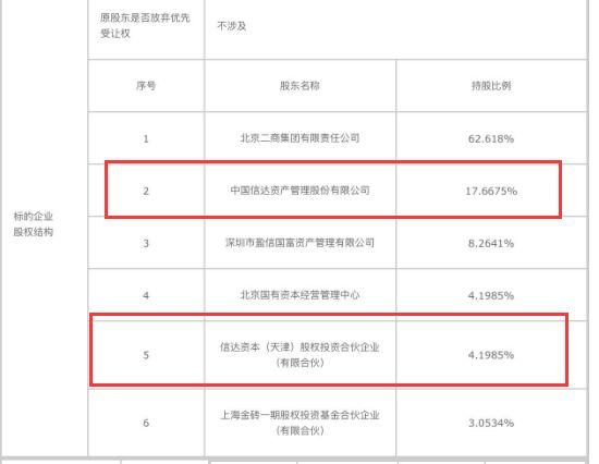 图片来源:上海联合产权交易所