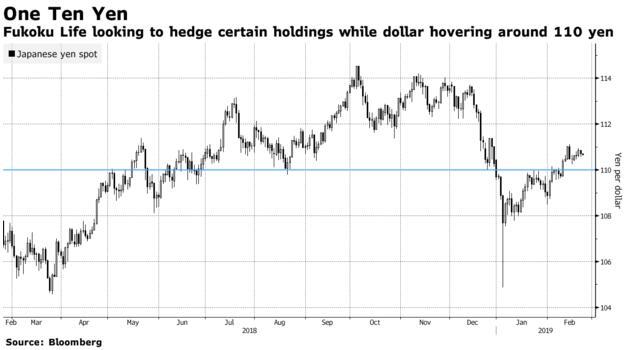 日本寿险巨头正将日元升值视作今年头号威胁