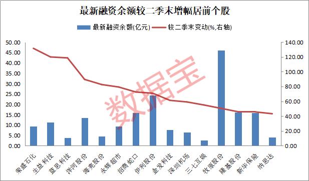 上海首套房利率不低于LPR减20个点 最低4.65%